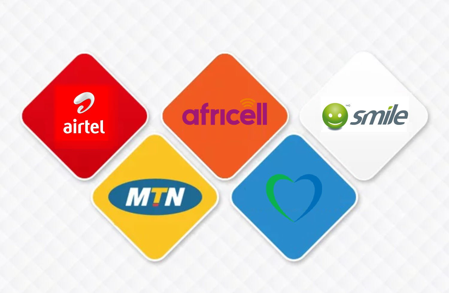 Unlimited Mobile Internet Deals 2020 Comparing Smile Mtn Airtel Africell And Lycamobile Uganda Techjaja