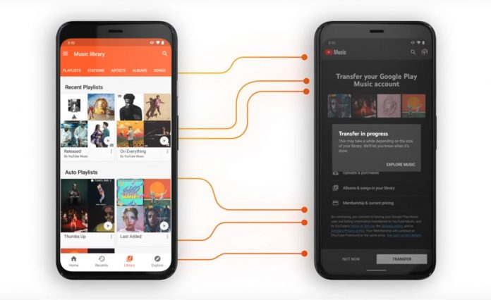 You can now transfer your Google Play Music library to YouTube Music